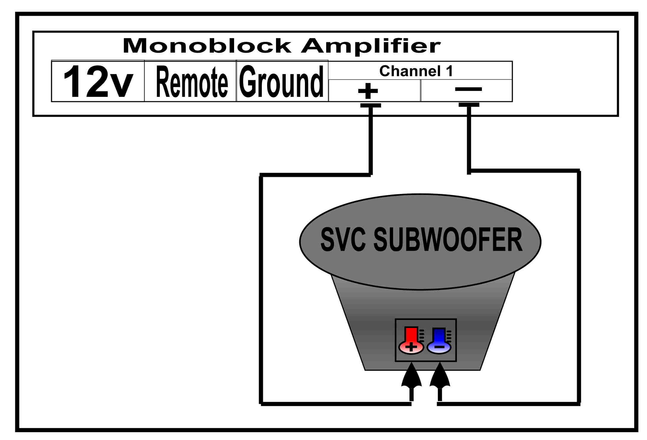 wiring diagram subwoofer to amplifier the wiring diagram svc 4 ohm sub wiring diagram nilza wiring diagram