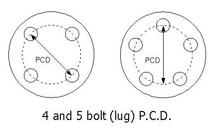 437412182532703604 together with Wheel Pcd And Offset Explained also  on modified corsa b